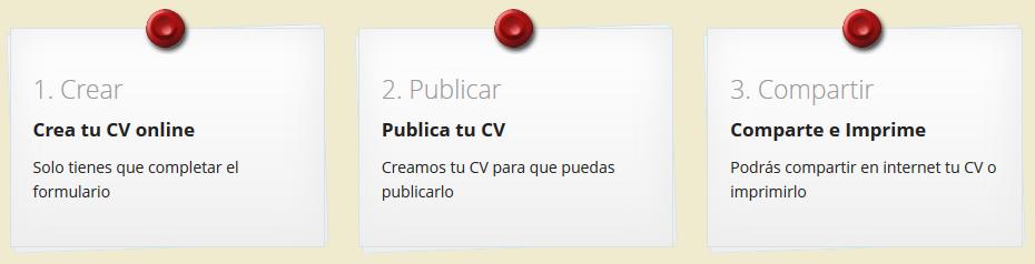 Cv Online Creador De Curriculum Vitae Online Y Gratis Arjierda